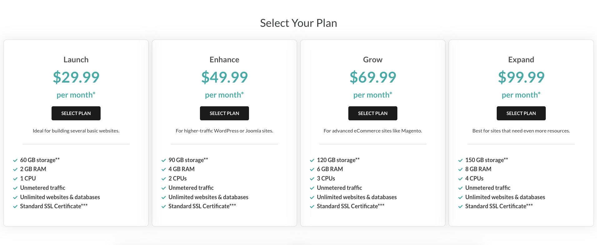 business hosting plans
